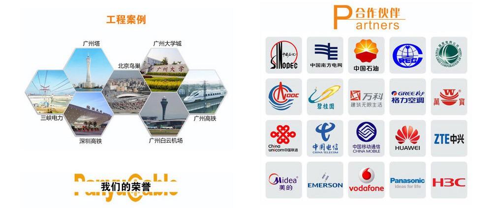 广州明sheng体育网址电缆的合zuohuo伴和工程an例