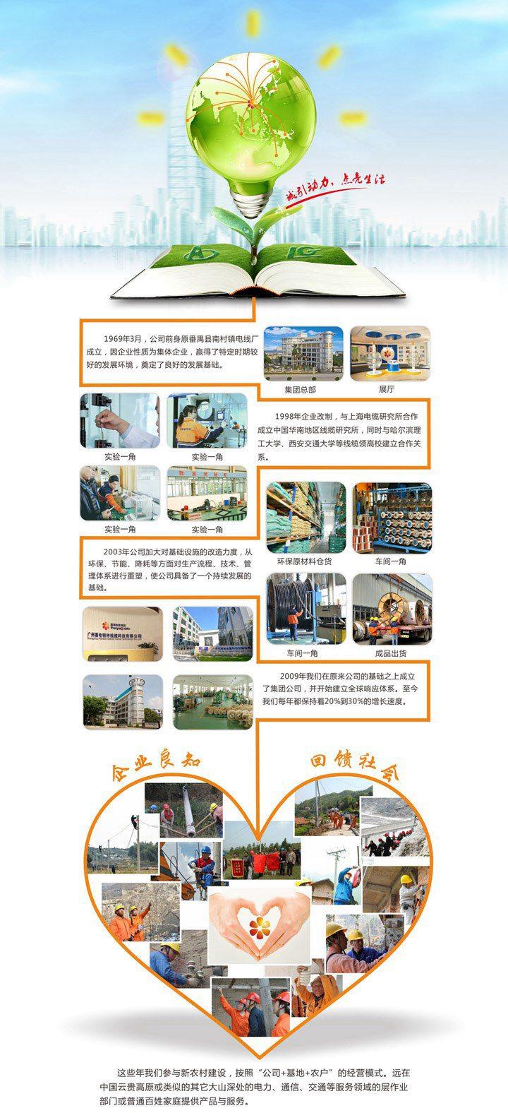 明sheng体育wang址电缆成长licheng